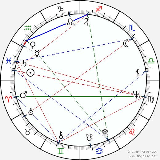 Ernest Yasan wikipedie wiki 2018, 2019 horoskop
