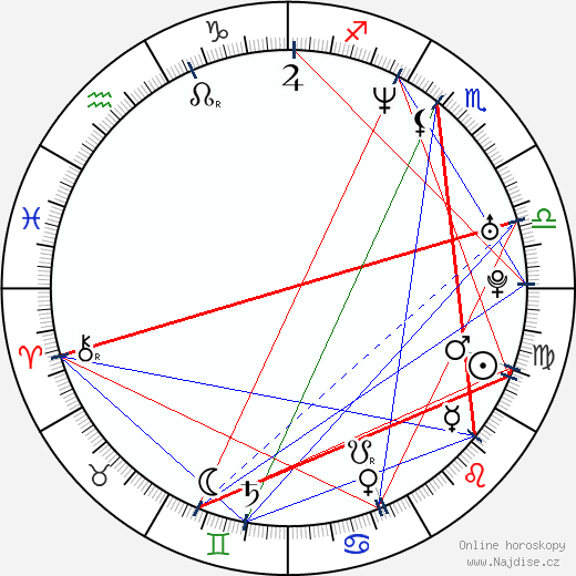 Ernesto Čekan wikipedie wiki 2019, 2020 horoskop