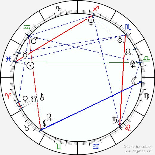 Ernesto D'Alessio wikipedie wiki 2018, 2019 horoskop