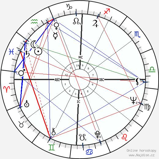 Ernie K-Doe wikipedie wiki 2018, 2019 horoskop