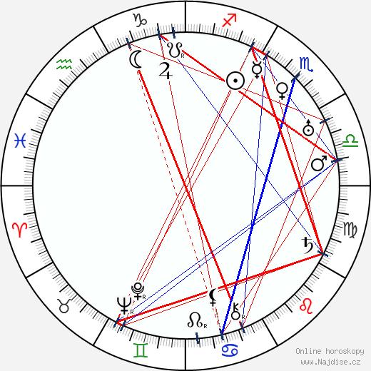 Erno Košťál wikipedie wiki 2019, 2020 horoskop
