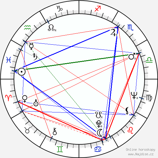 Erno Paasilinna wikipedie wiki 2017, 2018 horoskop