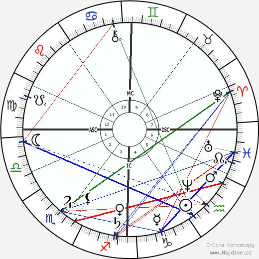 Ernst Abbe wikipedie wiki 2020, 2021 horoskop