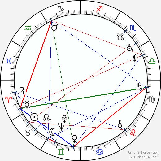 Ernst Aeppli wikipedie wiki 2018, 2019 horoskop