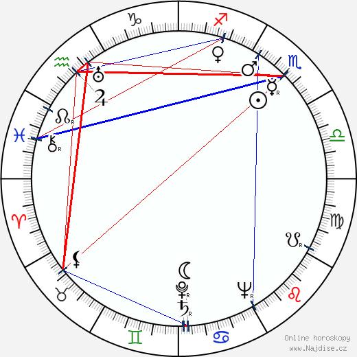 Ernst Kahler wikipedie wiki 2018, 2019 horoskop