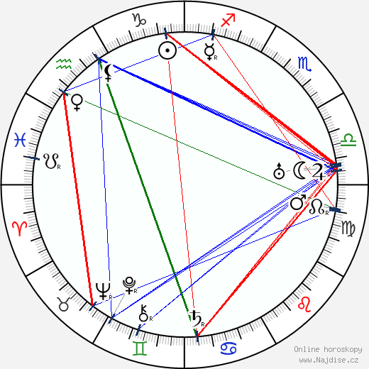 Ernst Nadherny wikipedie wiki 2017, 2018 horoskop