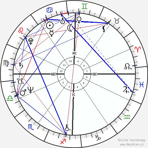 Ernst Ott wikipedie wiki 2017, 2018 horoskop