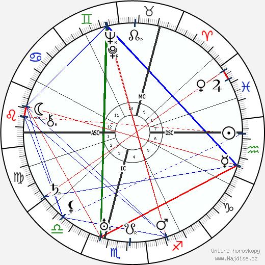 Ernst Schmidt wikipedie wiki 2018, 2019 horoskop