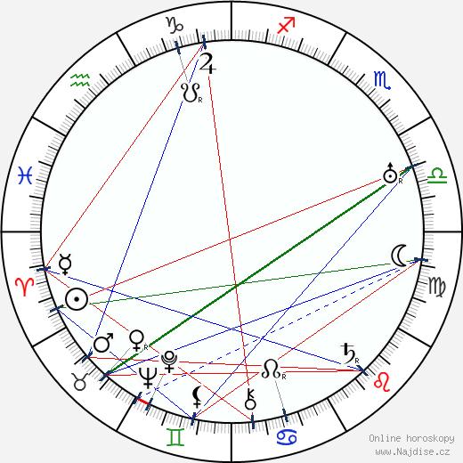 Ernst Westerberg wikipedie wiki 2019, 2020 horoskop