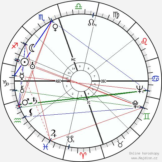 Erskine Caldwell wikipedie wiki 2020, 2021 horoskop