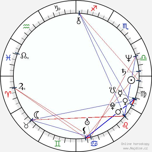 Erwin Steinhauer wikipedie wiki 2018, 2019 horoskop