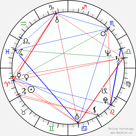 Esa Nieminen wikipedie wiki 2017, 2018 horoskop