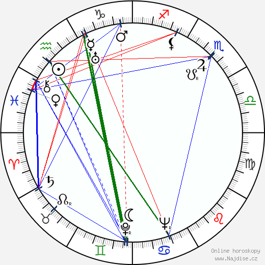 Esa Pakarinen wikipedie wiki 2018, 2019 horoskop