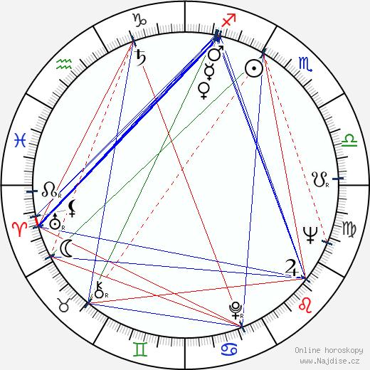 Esa Saario wikipedie wiki 2017, 2018 horoskop