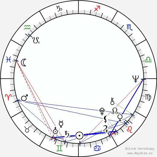 Esko Rosnell wikipedie wiki 2017, 2018 horoskop