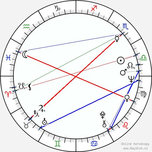 Esko Salminen wikipedie wiki 2017, 2018 horoskop