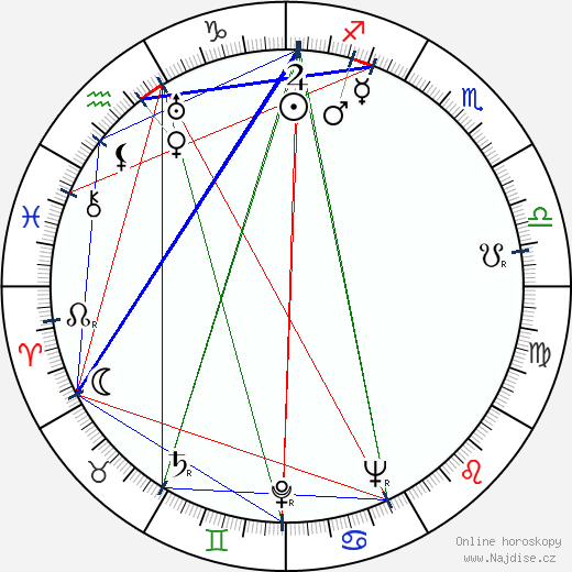 Esko Tuomi wikipedie wiki 2017, 2018 horoskop
