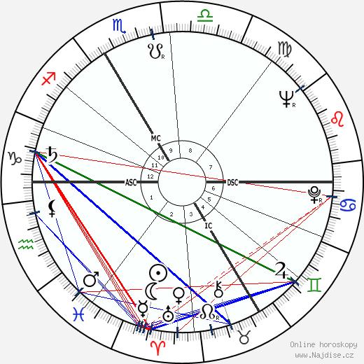 Estella Blain wikipedie wiki 2017, 2018 horoskop