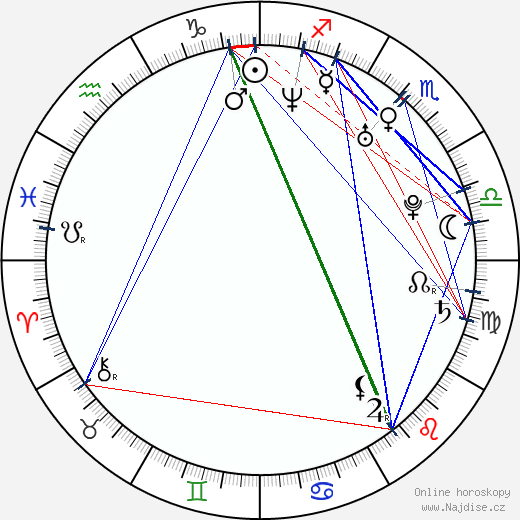 Estella Warren wikipedie wiki 2018, 2019 horoskop