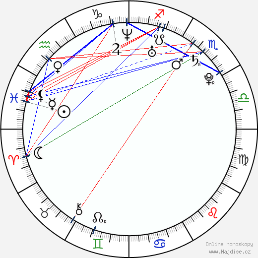 Ester Geislerová wikipedie wiki 2018, 2019 horoskop
