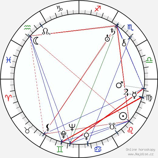 Ester Roeck Hansen wikipedie wiki 2018, 2019 horoskop