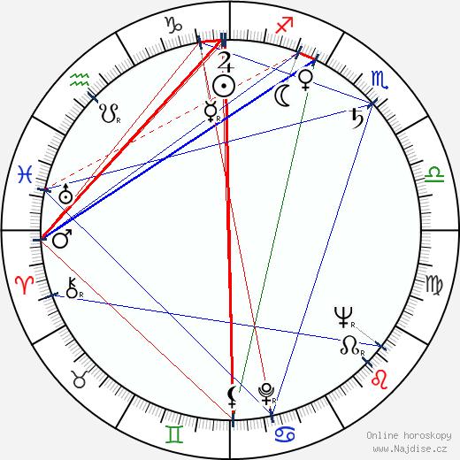 Esteri Kasurinen wikipedie wiki 2019, 2020 horoskop