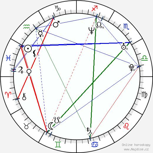 Esther de Lange wikipedie wiki 2018, 2019 horoskop