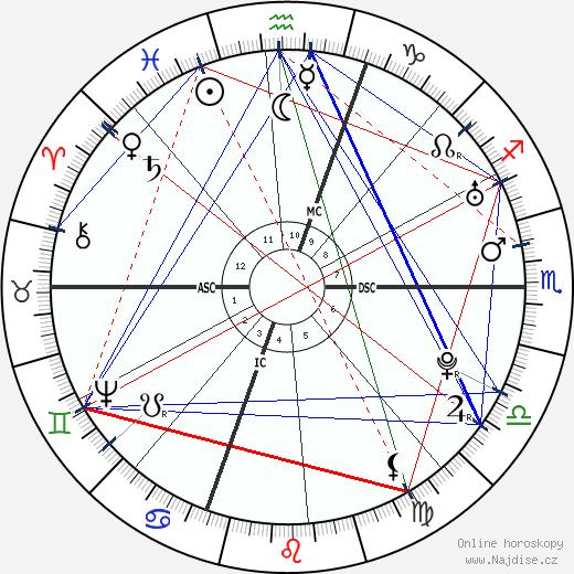 Esther Edwards Burr wikipedie wiki 2020, 2021 horoskop