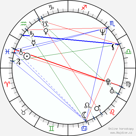 Esther Goris wikipedie wiki 2019, 2020 horoskop