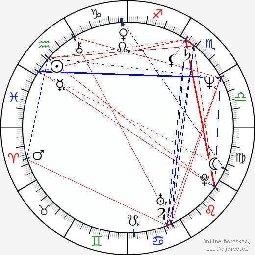 Ethan Phillips wikipedie wiki 2020, 2021 horoskop