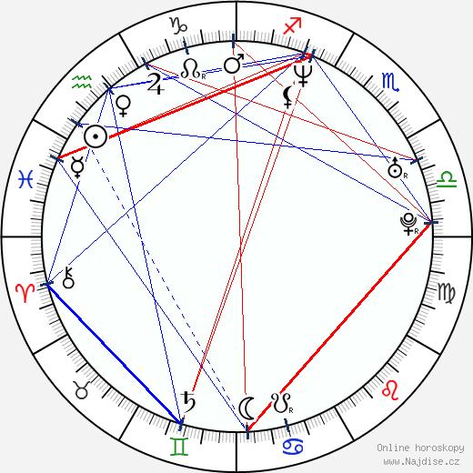 Ethan Stiefel wikipedie wiki 2017, 2018 horoskop