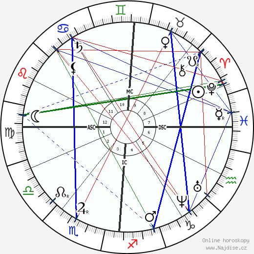 Etienne Carjat wikipedie wiki 2020, 2021 horoskop