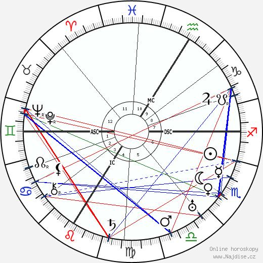 Etienne Drioton wikipedie wiki 2018, 2019 horoskop