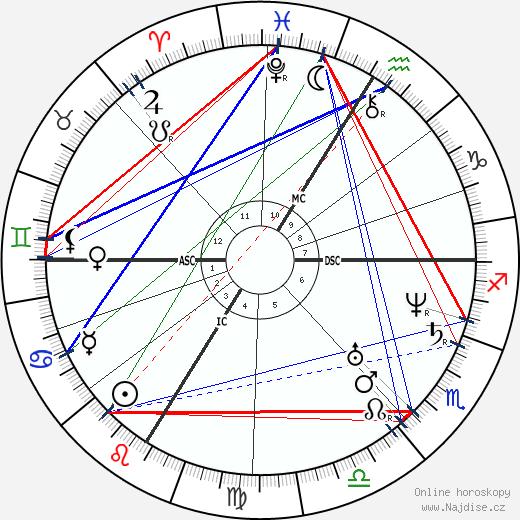 Etienne Vacherot wikipedie wiki 2018, 2019 horoskop