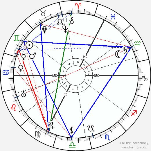 Eugen Fischer wikipedie wiki 2020, 2021 horoskop