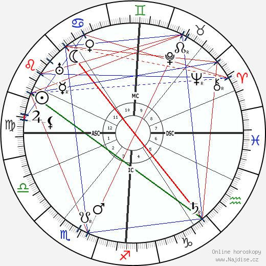 Eugen Schmalenbach wikipedie wiki 2018, 2019 horoskop