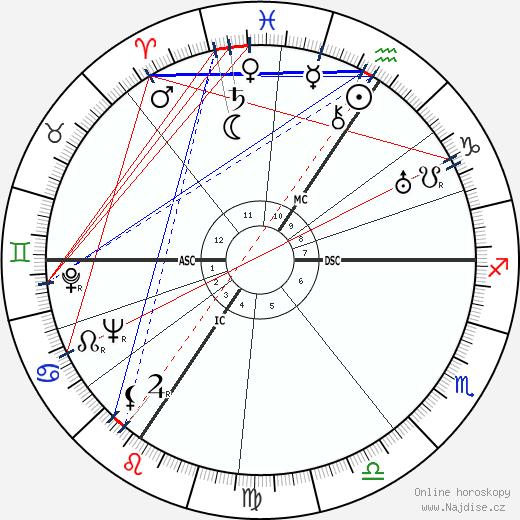 Eugen Weidmann wikipedie wiki 2018, 2019 horoskop