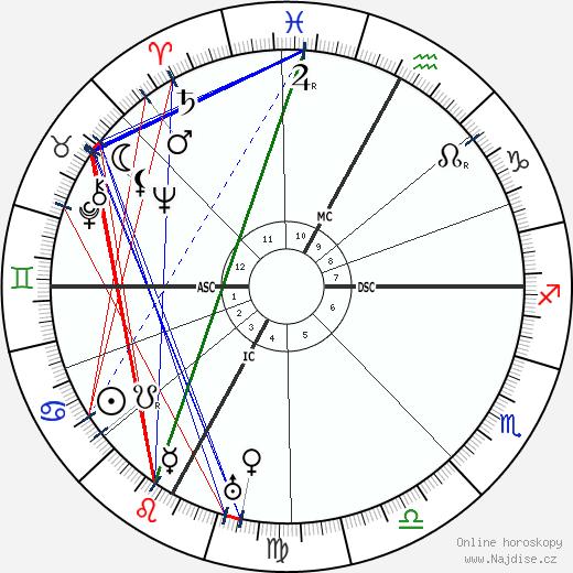Eugene Freyssinet wikipedie wiki 2018, 2019 horoskop
