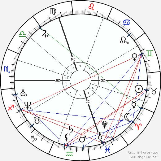 Eugène Labiche wikipedie wiki 2018, 2019 horoskop