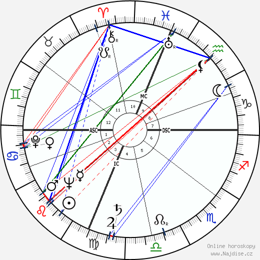 Eugene Moore wikipedie wiki 2020, 2021 horoskop