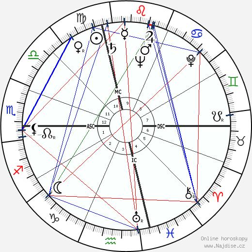 Eugene Patrick Kennedy wikipedie wiki 2018, 2019 horoskop