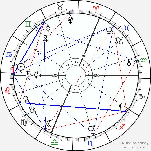 Eugene Ysaye wikipedie wiki 2017, 2018 horoskop