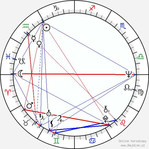 Eusébio wikipedie wiki 2019, 2020 horoskop