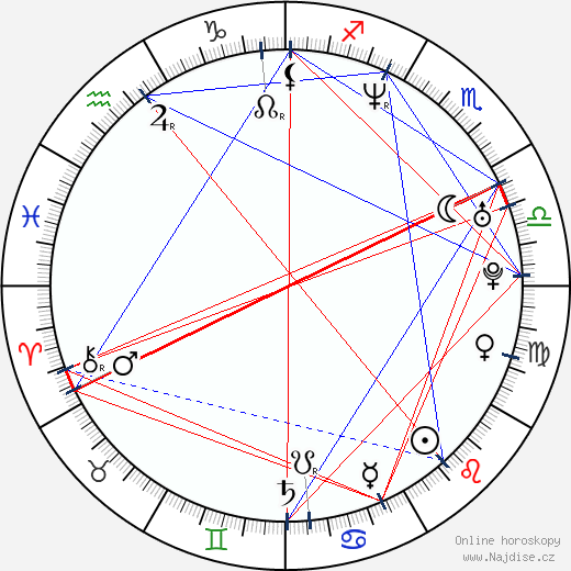 Eva Amaral wikipedie wiki 2018, 2019 horoskop