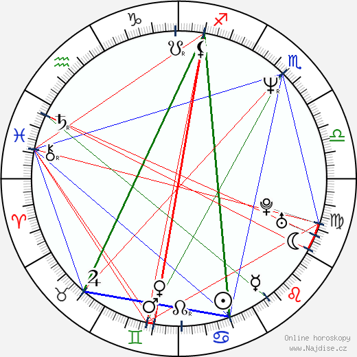 Eva Brettschneiderová-Machourková wikipedie wiki 2018, 2019 horoskop