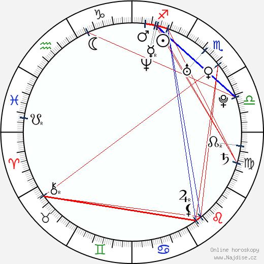 Eva Briegel wikipedie wiki 2020, 2021 horoskop