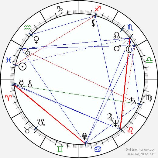 Eva Dahlbeck wikipedie wiki 2019, 2020 horoskop