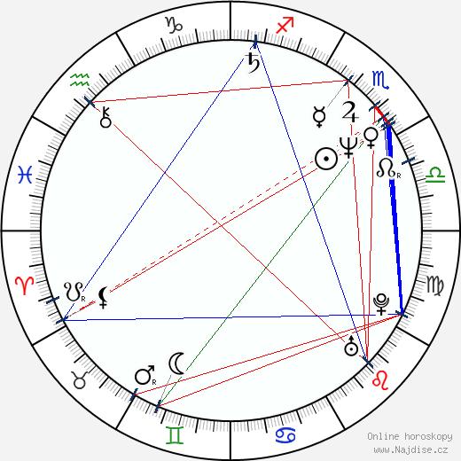 Eva Dahr wikipedie wiki 2019, 2020 horoskop