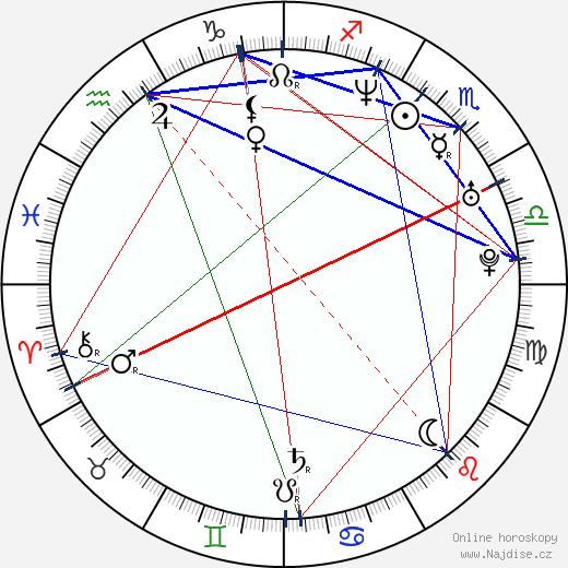 Eva Elsnerová wikipedie wiki 2020, 2021 horoskop