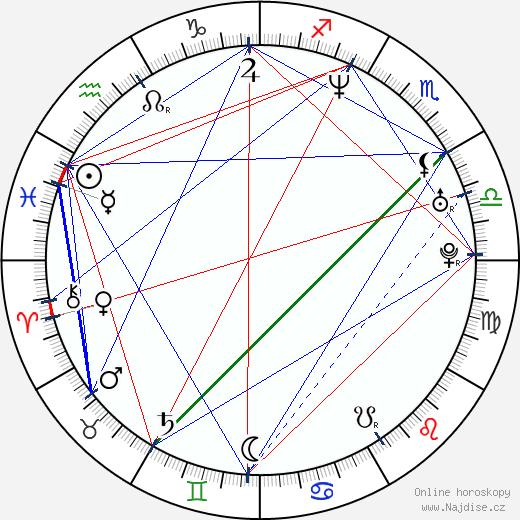 Eva Falk wikipedie wiki 2018, 2019 horoskop